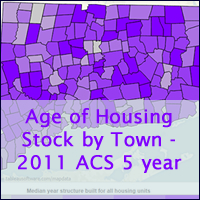 Age_Housing_Structure_by_town_2011