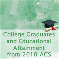 College_Graduates_and_Educational_Attainment_by_Tract