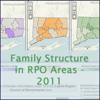 Family_Structure_in_RPO_Areas